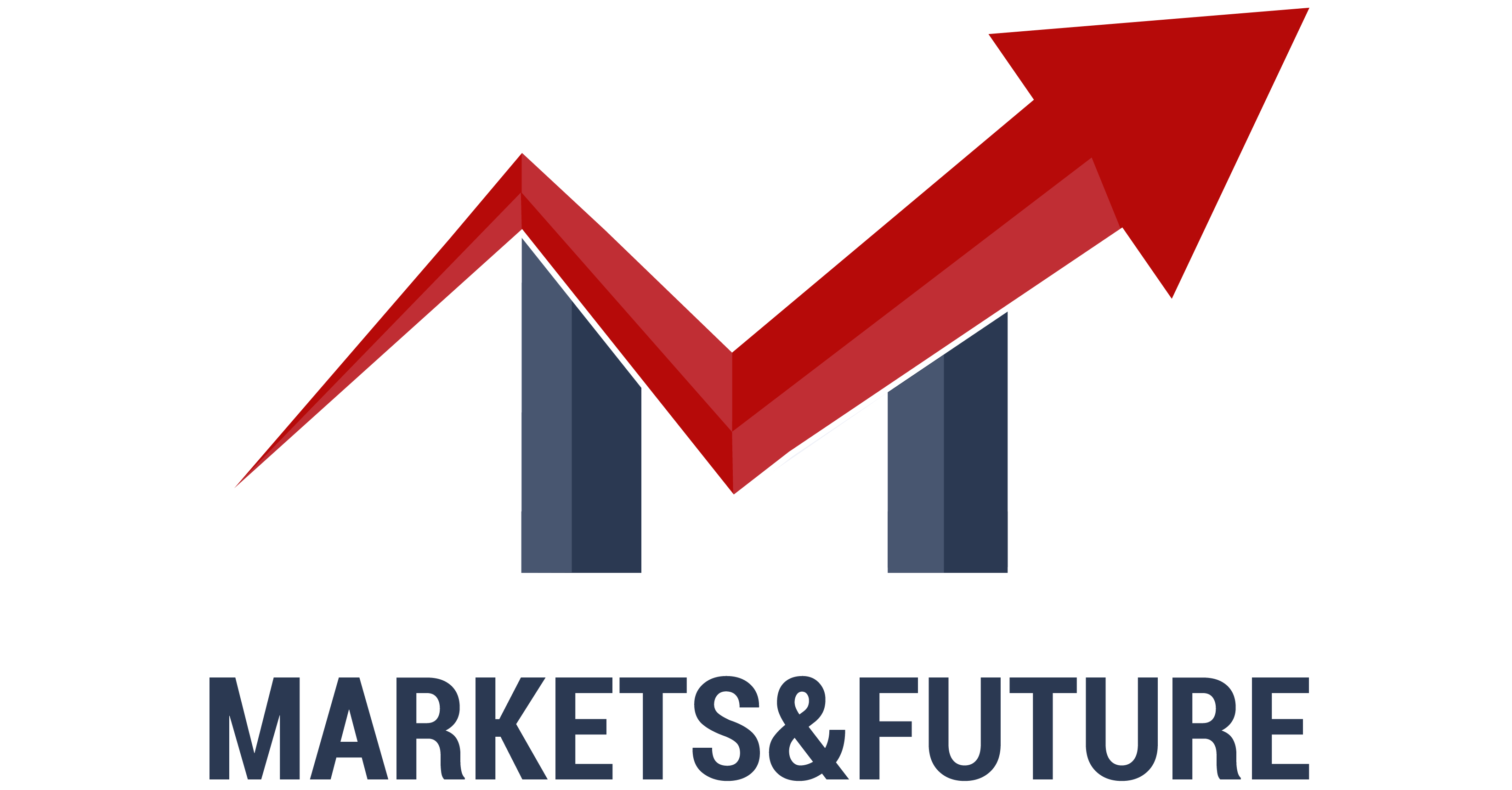 Markets and Future